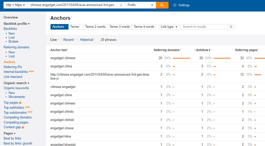 backlink profile analysis